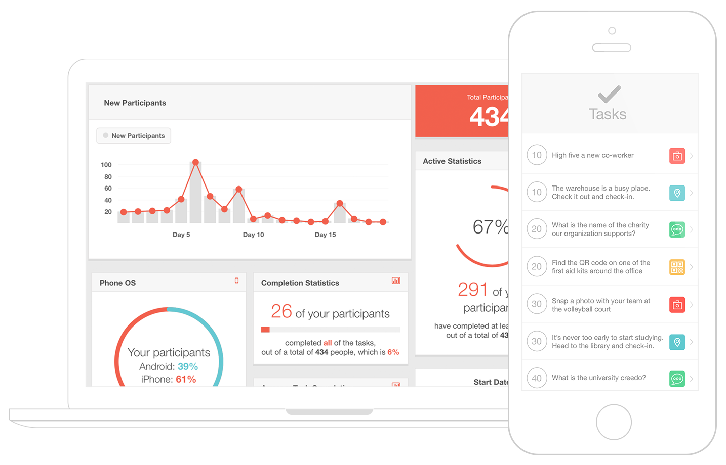 Gamification App Screenshot and Dashboard View